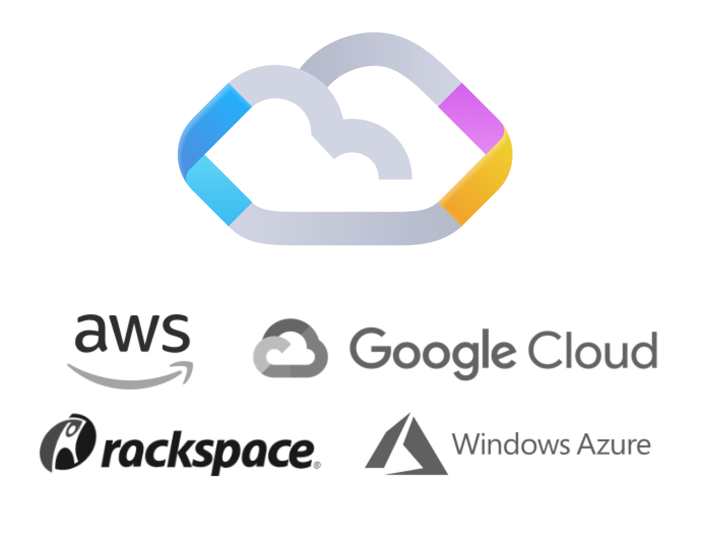 Cloud Compare Supported Providers